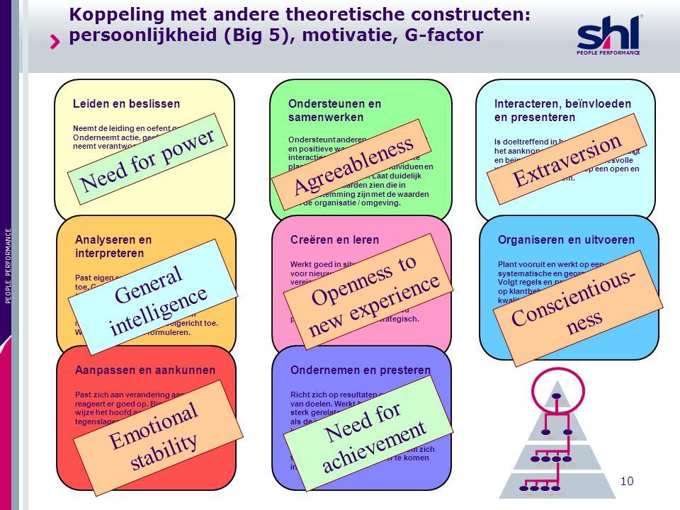 PEOPLE PERFORMANCE 10 PEOPLE PERFORMANCE Koppeling met andere theoretische constructen: persoonlijkheid (Big 5), motivatie, G-factor Ondersteunen en s
