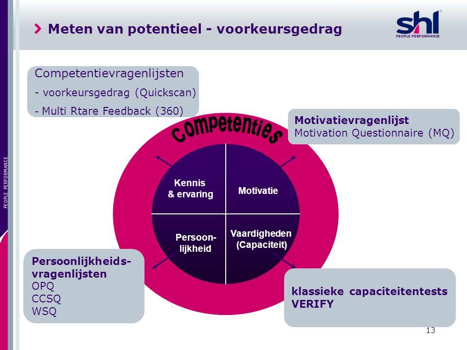 PEOPLE PERFORMANCE 13 PEOPLE PERFORMANCE Meten van potentieel - voorkeursgedrag Kennis & ervaring Motivatie Vaardigheden (Capaciteit) Persoon- lijkhei