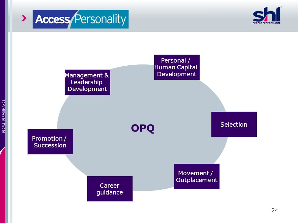PEOPLE PERFORMANCE 24 PEOPLE PERFORMANCE OPQ Movement / Outplacement Management & Leadership Development Career guidance Promotion / Succession Personal / Human Capital Development Selection
