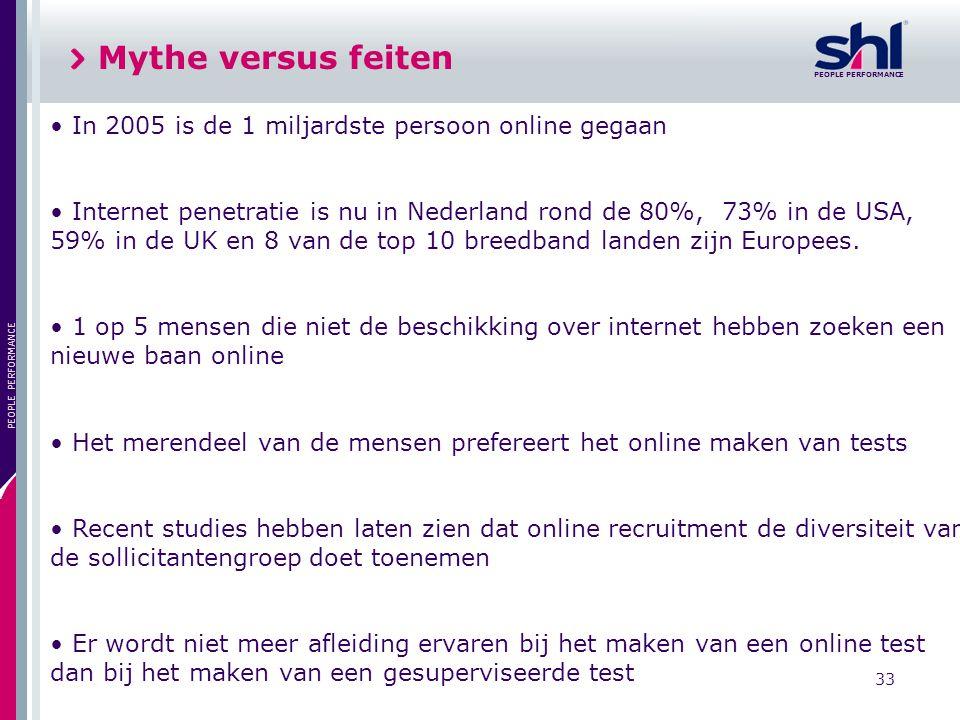 PEOPLE PERFORMANCE 33 PEOPLE PERFORMANCE In 2005 is de 1 miljardste persoon online gegaan Internet penetratie is nu in Nederland rond de 80%, 73% in d