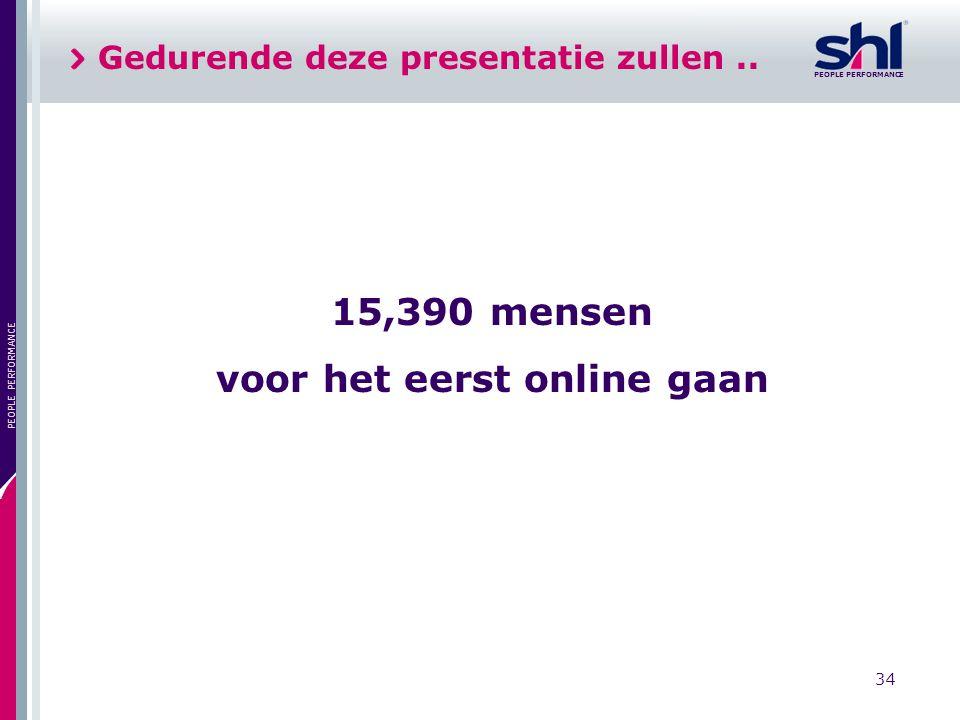PEOPLE PERFORMANCE 34 PEOPLE PERFORMANCE 15,390 mensen voor het eerst online gaan Gedurende deze presentatie zullen..
