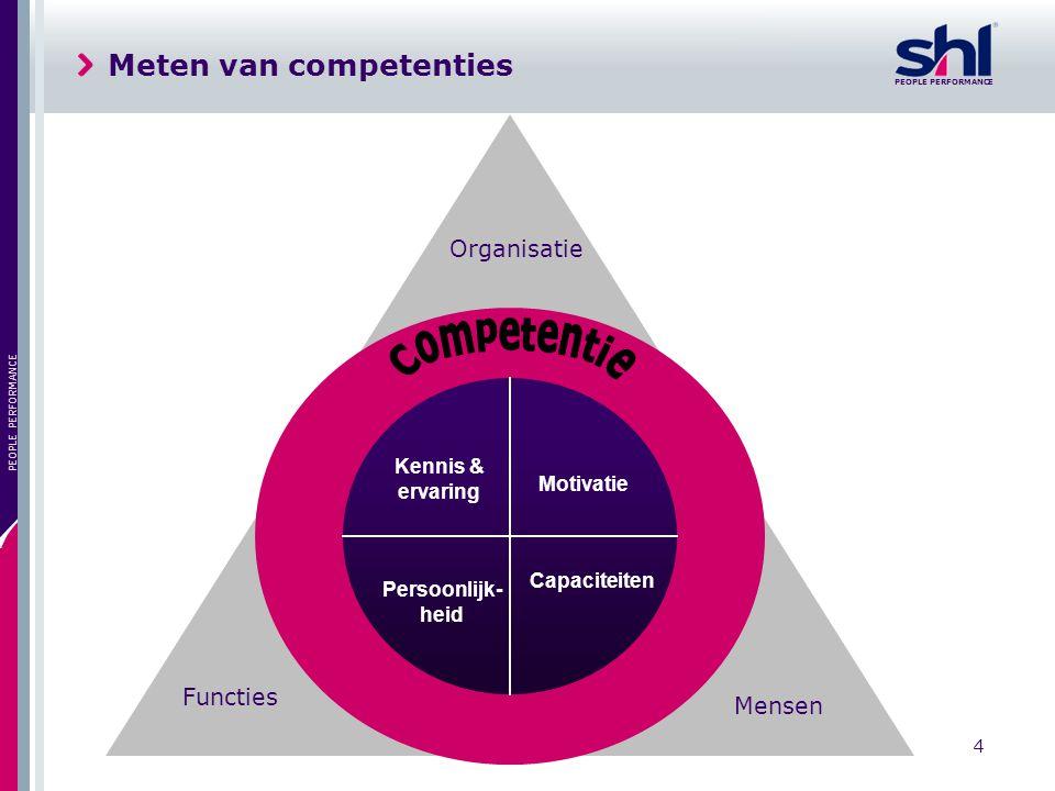 PEOPLE PERFORMANCE 4 Meten van competenties Kennis & ervaring Motivatie Capaciteiten Persoonlijk- heid Organisatie Functies Mensen