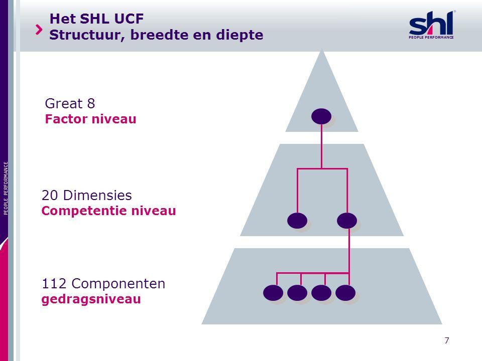 PEOPLE PERFORMANCE 8 Hierarchische structuur van het UCF 3: Omgaan met anderen en presenteren 2: ondersteunen en samenwerken 4: Analyseren en interpreteren Factor Niveau 3.2: Overtuigen en beïnvloeden 3:1 Relaties bouwen en netwerken 3.3: presenteren en communiceren Dimensie Niveau 3.2.4: Ideeën naar voren brengen 3.2.5: Onderhandelen 3.2.6: Overeenstem- ming bereiken 3.2.3: Emoties aanspreken 3.2.2: Conversaties richting geven Component Niveau 3.2.7: het politieke proces gebruiken 3:2.1 Indruk maken