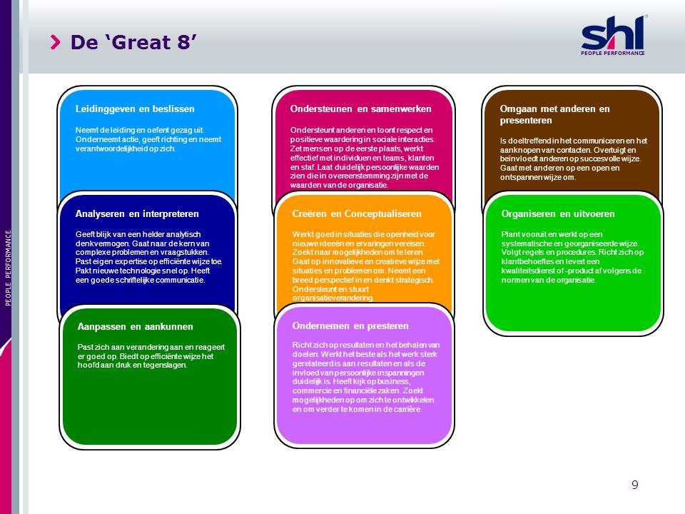 PEOPLE PERFORMANCE 9 De 'Great 8' Ondersteunen en samenwerken Ondersteunt anderen en toont respect en positieve waardering in sociale interacties. Zet