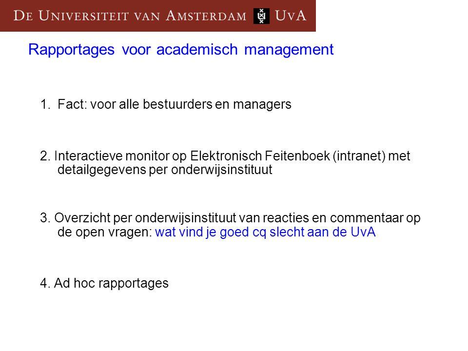 Rapportages voor academisch management 1.Fact: voor alle bestuurders en managers 2.