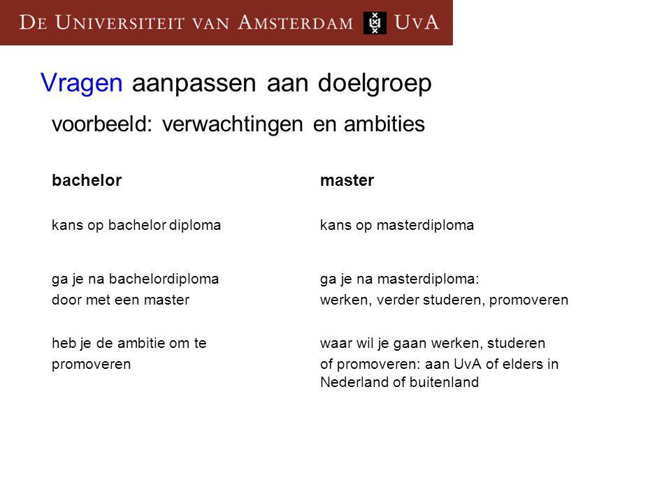 Vragen aanpassen aan doelgroep voorbeeld: verwachtingen en ambities bachelormaster kans op bachelor diplomakans op masterdiploma ga je na bachelordiploma ga je na masterdiploma: door met een masterwerken, verder studeren, promoveren heb je de ambitie om tewaar wil je gaan werken, studeren promoverenof promoveren: aan UvA of elders in Nederland of buitenland