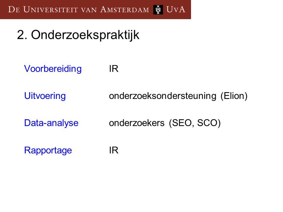 2. Onderzoekspraktijk Voorbereiding IR Uitvoeringonderzoeksondersteuning (Elion) Data-analyseonderzoekers (SEO, SCO) RapportageIR