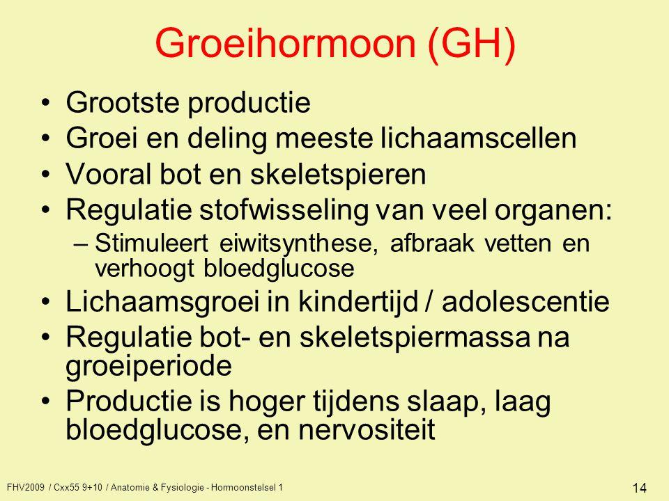 FHV2009 / Cxx55 9+10 / Anatomie & Fysiologie - Hormoonstelsel 1 14 Groeihormoon (GH) Grootste productie Groei en deling meeste lichaamscellen Vooral b