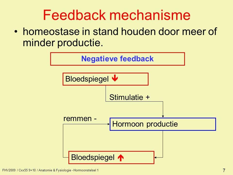 FHV2009 / Cxx55 9+10 / Anatomie & Fysiologie - Hormoonstelsel 1 8 - Feedbacksysteem 2, negatieve terugkoppeling, dus remming Bijvoorbeeld: hormonen van schildklier remmen adenohypofyse Geslachtshormonen hebben negatieve invloed van op hypothalamus en daardoor indirect op de adenohypofyse Releasing factor = activerende stof