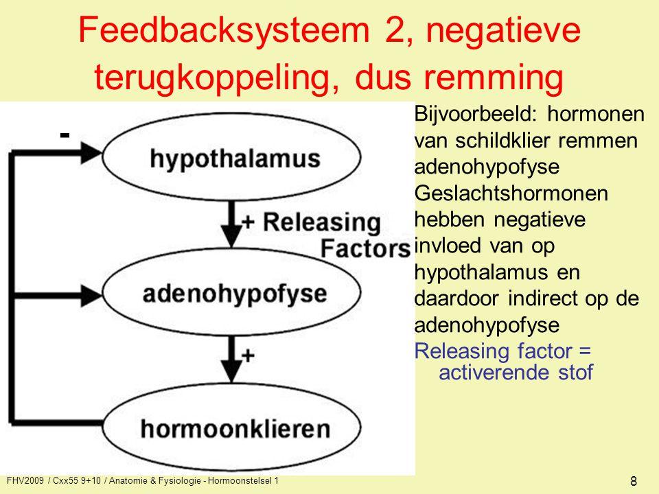 FHV2009 / Cxx55 9+10 / Anatomie & Fysiologie - Hormoonstelsel 1 8 - Feedbacksysteem 2, negatieve terugkoppeling, dus remming Bijvoorbeeld: hormonen va