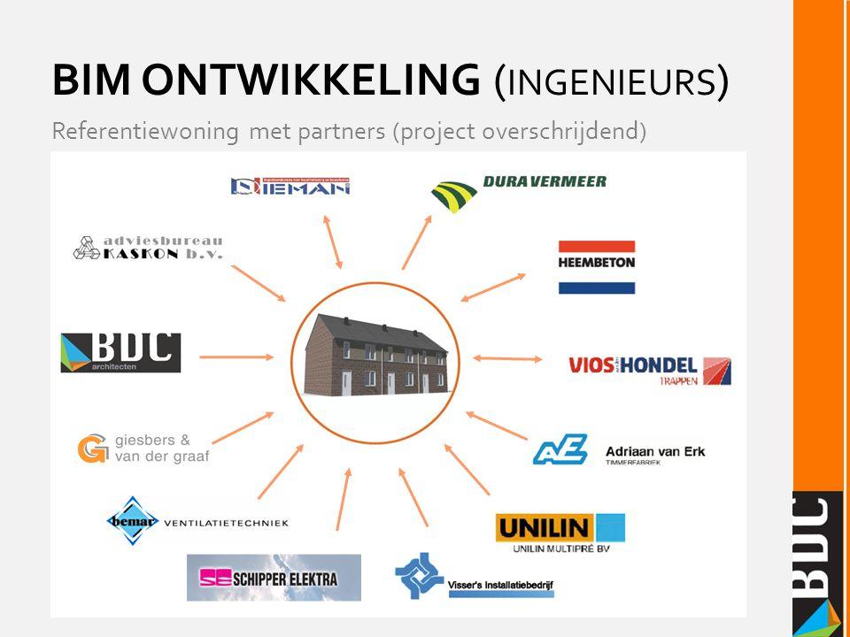 BIM ONTWIKKELING ( INGENIEURS ) Referentiewoning met partners (project overschrijdend)