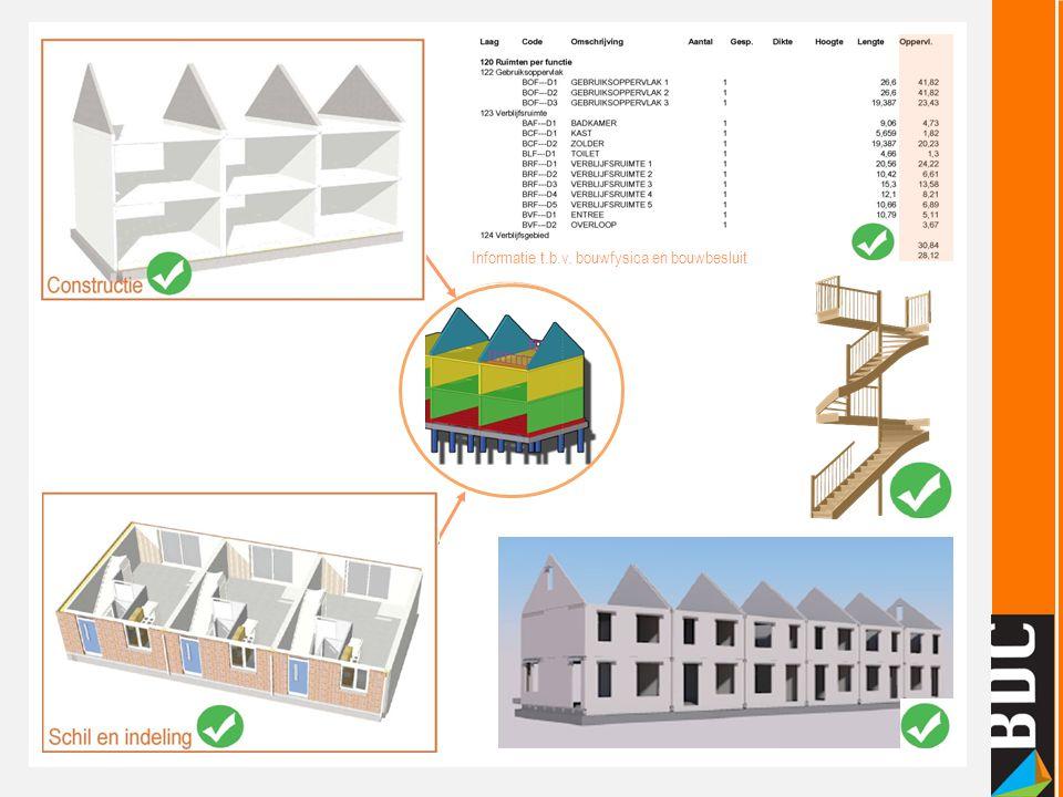 Informatie t.b.v. bouwfysica en bouwbesluit