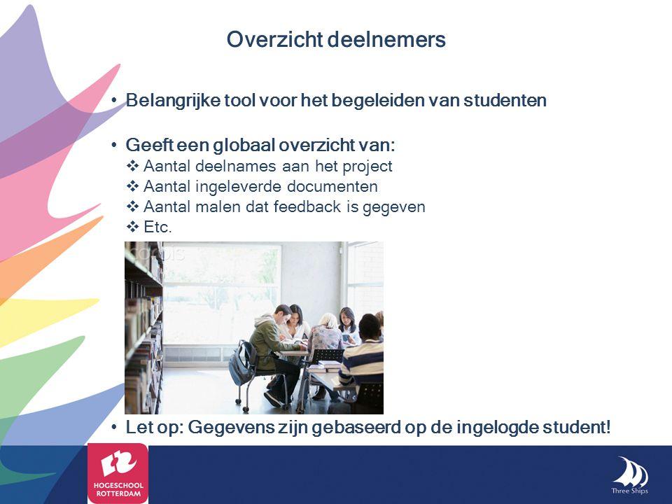 Belangrijke tool voor het begeleiden van studenten Geeft een globaal overzicht van:  Aantal deelnames aan het project  Aantal ingeleverde documenten