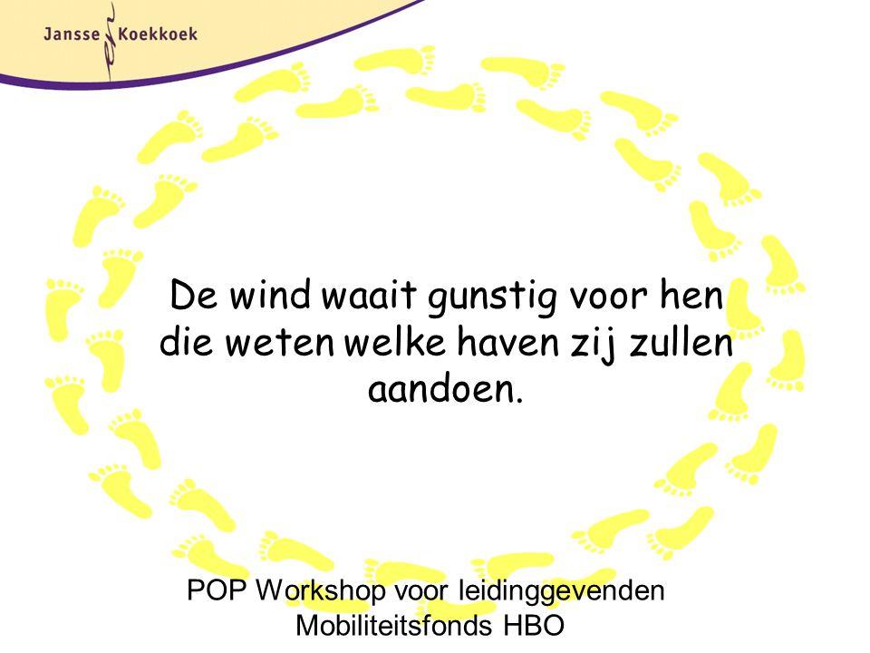 POP Workshop voor leidinggevenden Mobiliteitsfonds HBO De wind waait gunstig voor hen die weten welke haven zij zullen aandoen.