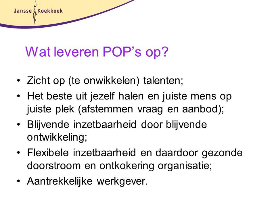 Wat leveren POP's op? Zicht op (te onwikkelen) talenten; Het beste uit jezelf halen en juiste mens op juiste plek (afstemmen vraag en aanbod); Blijven