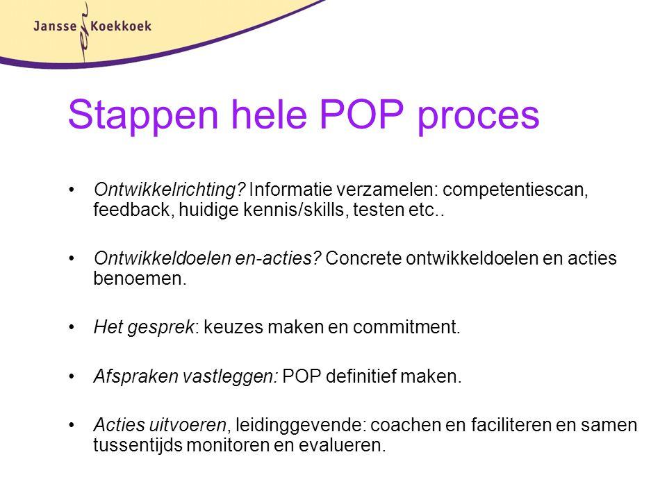Stappen hele POP proces Ontwikkelrichting? Informatie verzamelen: competentiescan, feedback, huidige kennis/skills, testen etc.. Ontwikkeldoelen en-ac