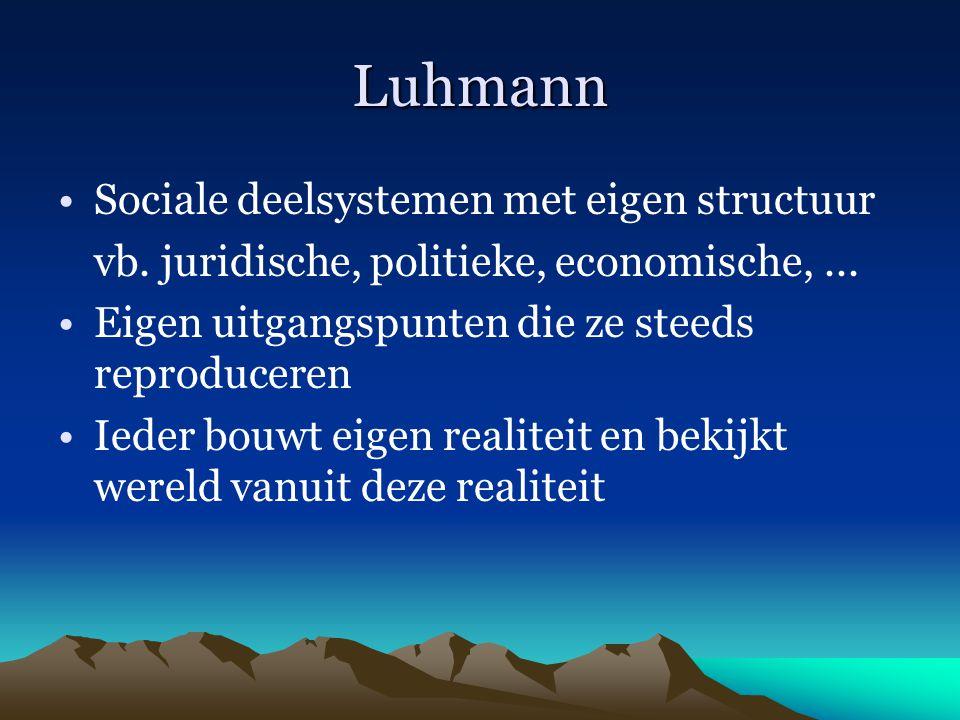 Luhmann Sociale deelsystemen met eigen structuur vb. juridische, politieke, economische,... Eigen uitgangspunten die ze steeds reproduceren Ieder bouw