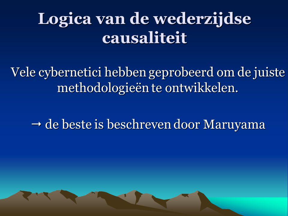 Logica van de wederzijdse causaliteit Vele cybernetici hebben geprobeerd om de juiste methodologieën te ontwikkelen.  de beste is beschreven door Mar