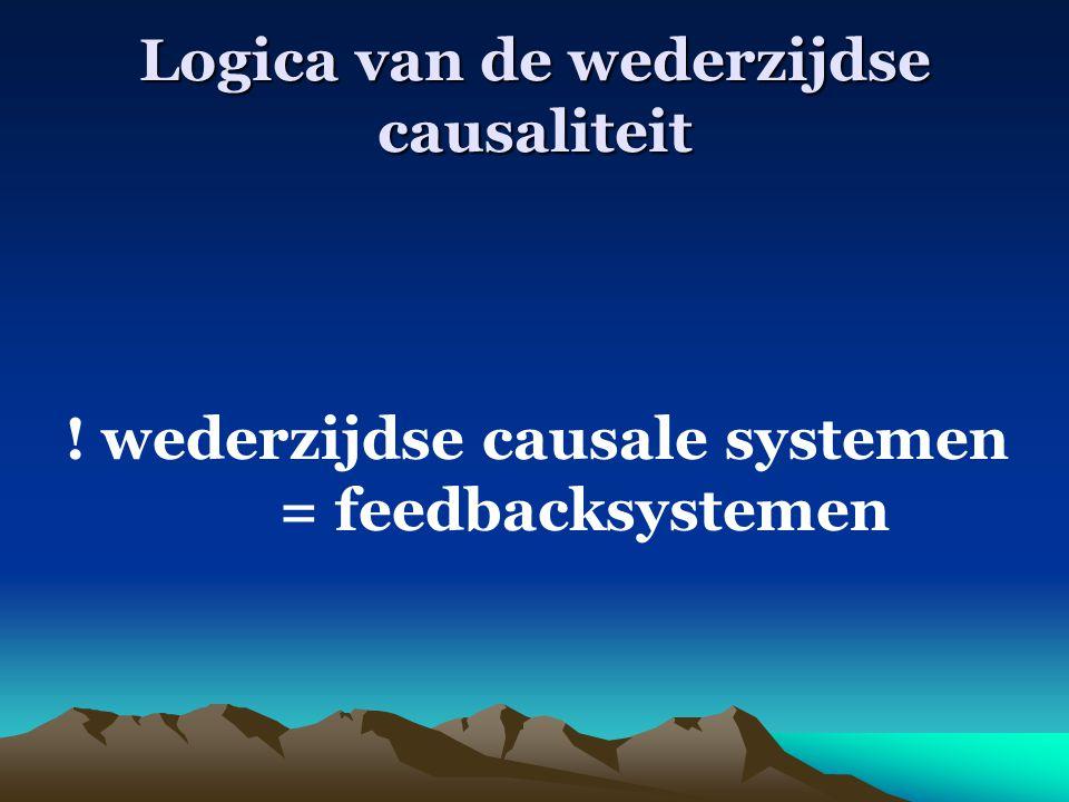 Logica van de wederzijdse causaliteit ! wederzijdse causale systemen = feedbacksystemen