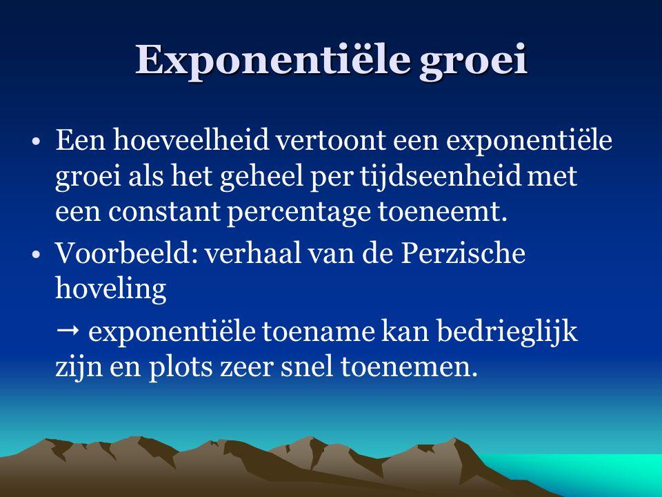 Exponentiële groei Een hoeveelheid vertoont een exponentiële groei als het geheel per tijdseenheid met een constant percentage toeneemt. Voorbeeld: ve