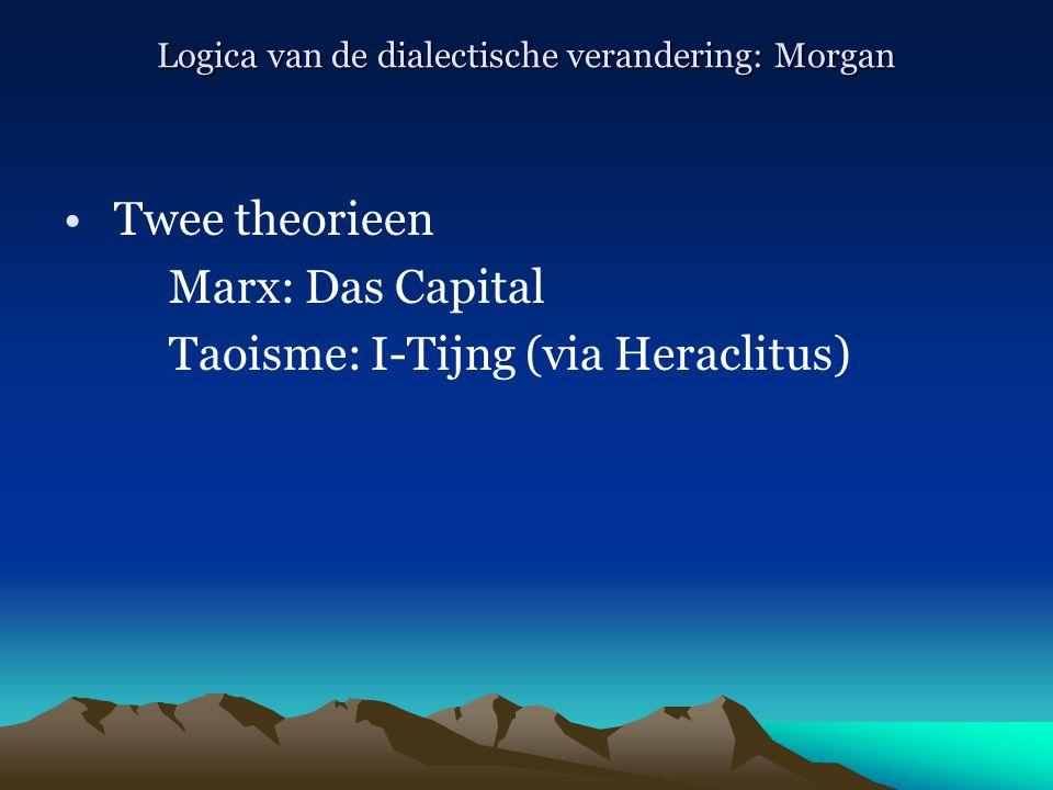 Logica van de dialectische verandering: Morgan Twee theorieen Marx: Das Capital Taoisme: I-Tijng (via Heraclitus)