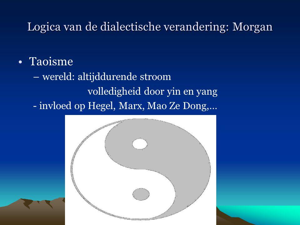 Logica van de dialectische verandering: Morgan Taoisme –wereld: altijddurende stroom volledigheid door yin en yang - invloed op Hegel, Marx, Mao Ze Do
