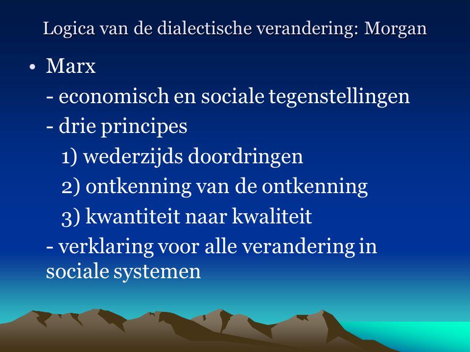 Logica van de dialectische verandering: Morgan Marx - economisch en sociale tegenstellingen - drie principes 1) wederzijds doordringen 2) ontkenning v