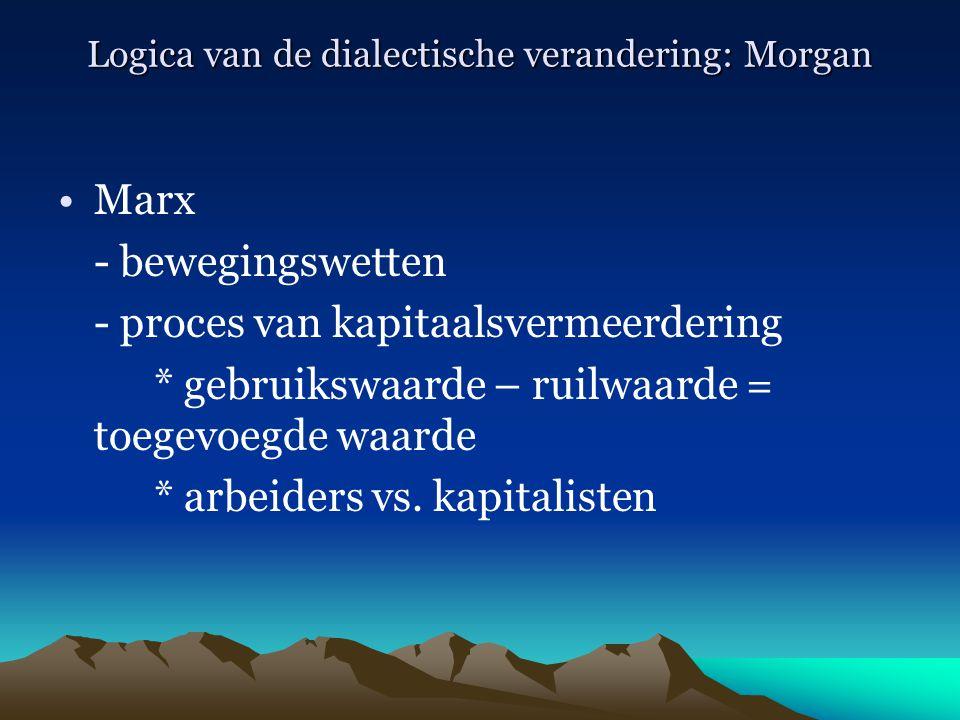 Logica van de dialectische verandering: Morgan Marx - bewegingswetten - proces van kapitaalsvermeerdering * gebruikswaarde – ruilwaarde = toegevoegde