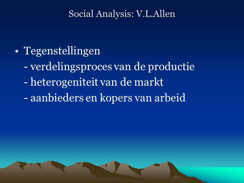 Social Analysis: V.L.Allen Tegenstellingen - verdelingsproces van de productie - heterogeniteit van de markt - aanbieders en kopers van arbeid