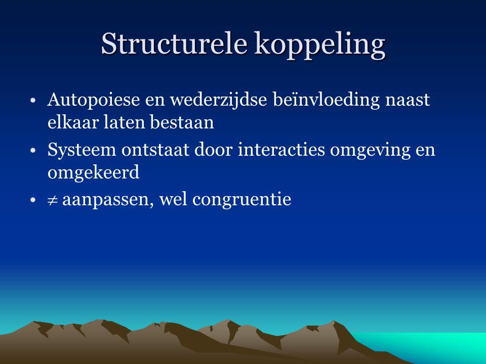Structurele koppeling Autopoiese en wederzijdse beïnvloeding naast elkaar laten bestaan Systeem ontstaat door interacties omgeving en omgekeerd  aanp
