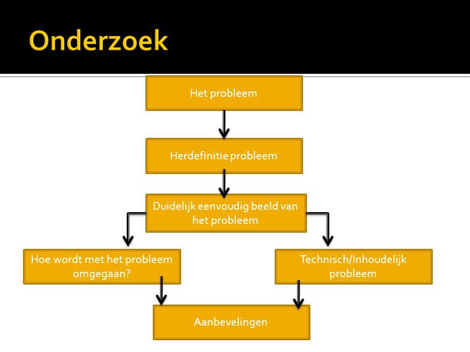 Het probleem Herdefinitie probleem Hoe wordt met het probleem omgegaan.