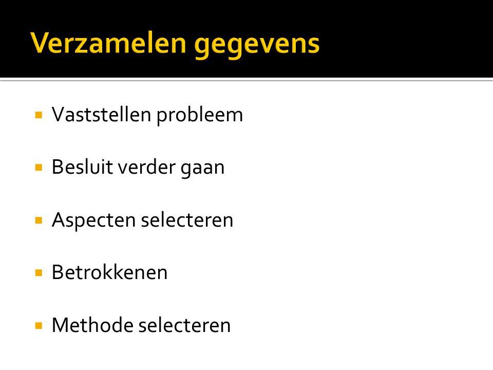  Vaststellen probleem  Besluit verder gaan  Aspecten selecteren  Betrokkenen  Methode selecteren