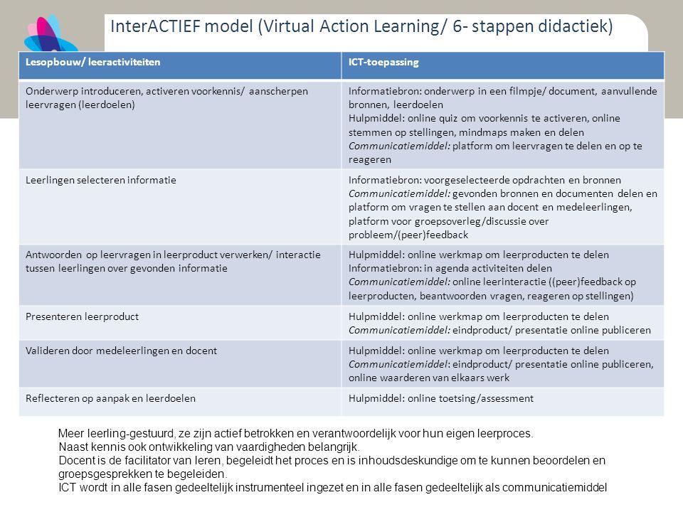 InterACTIEF model (Virtual Action Learning/ 6- stappen didactiek) Lesopbouw/ leeractiviteitenICT-toepassing Onderwerp introduceren, activeren voorkennis/ aanscherpen leervragen (leerdoelen) Informatiebron: onderwerp in een filmpje/ document, aanvullende bronnen, leerdoelen Hulpmiddel: online quiz om voorkennis te activeren, online stemmen op stellingen, mindmaps maken en delen Communicatiemiddel: platform om leervragen te delen en op te reageren Leerlingen selecteren informatieInformatiebron: voorgeselecteerde opdrachten en bronnen Communicatiemiddel: gevonden bronnen en documenten delen en platform om vragen te stellen aan docent en medeleerlingen, platform voor groepsoverleg/discussie over probleem/(peer)feedback Antwoorden op leervragen in leerproduct verwerken/ interactie tussen leerlingen over gevonden informatie Hulpmiddel: online werkmap om leerproducten te delen Informatiebron: in agenda activiteiten delen Communicatiemiddel: online leerinteractie ((peer)feedback op leerproducten, beantwoorden vragen, reageren op stellingen) Presenteren leerproductHulpmiddel: online werkmap om leerproducten te delen Communicatiemiddel: eindproduct/ presentatie online publiceren Valideren door medeleerlingen en docentHulpmiddel: online werkmap om leerproducten te delen Communicatiemiddel: eindproduct/ presentatie online publiceren, online waarderen van elkaars werk Reflecteren op aanpak en leerdoelenHulpmiddel: online toetsing/assessment Meer leerling-gestuurd, ze zijn actief betrokken en verantwoordelijk voor hun eigen leerproces.