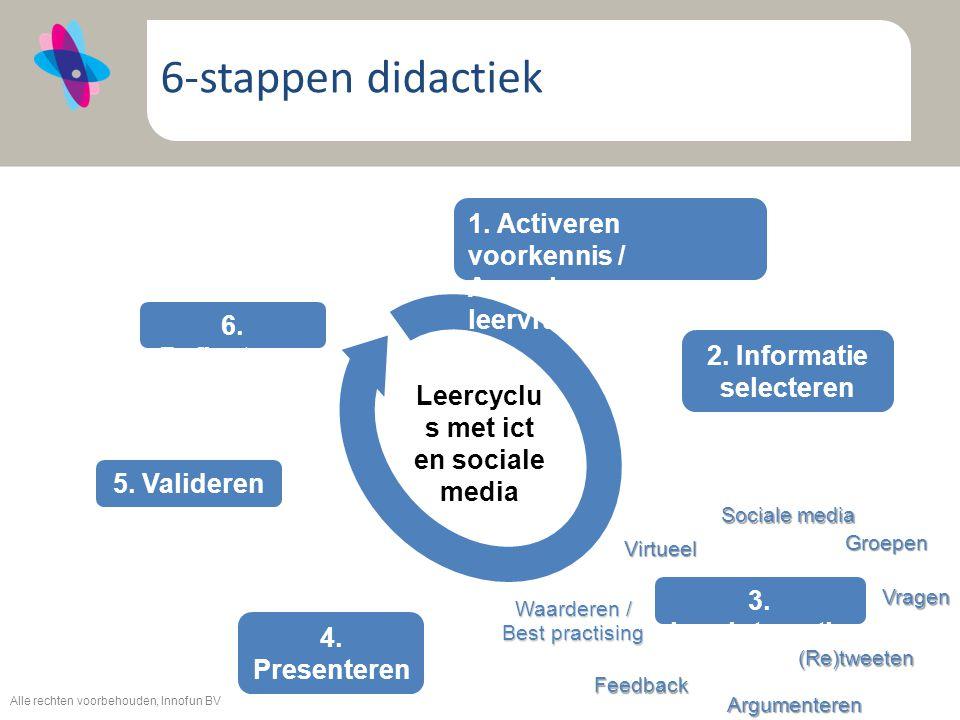 Leercyclu s met ict en sociale media Virtueel (Re)tweeten Sociale media Vragen Groepen Waarderen / Best practising Feedback Argumenteren 6. Reflectere