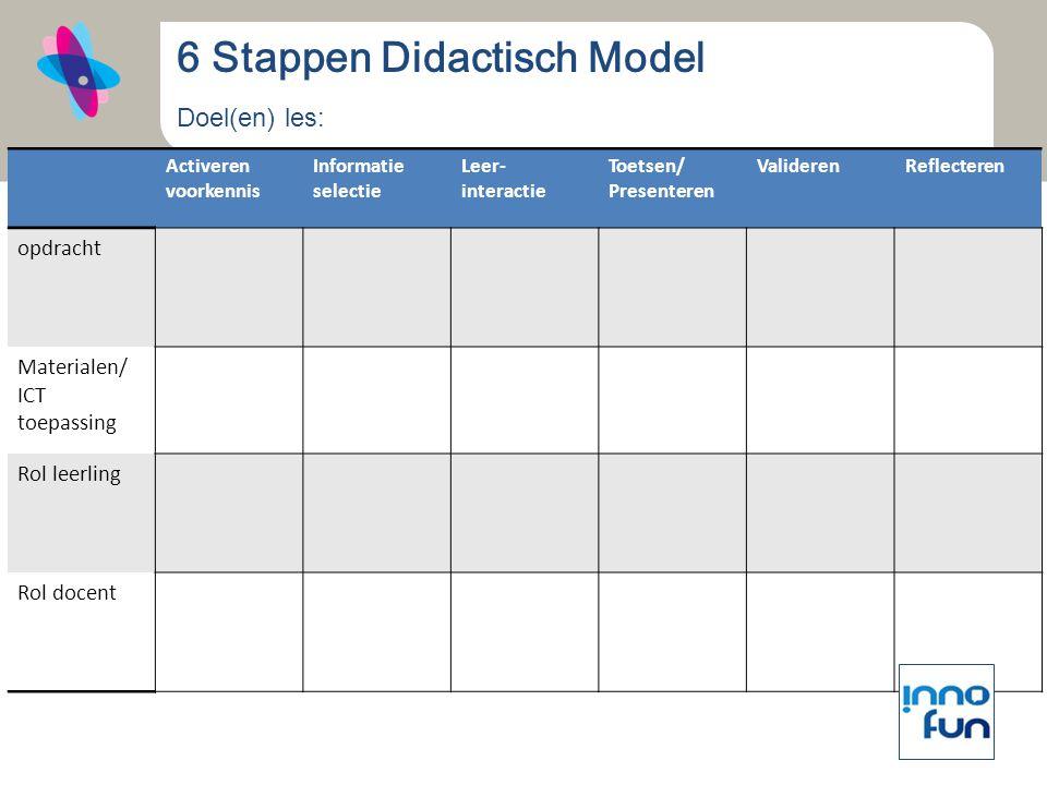 Activeren voorkennis Informatie selectie Leer- interactie Toetsen/ Presenteren ValiderenReflecteren opdracht Materialen/ ICT toepassing Rol leerling Rol docent 6 Stappen Didactisch Model Doel(en) les: