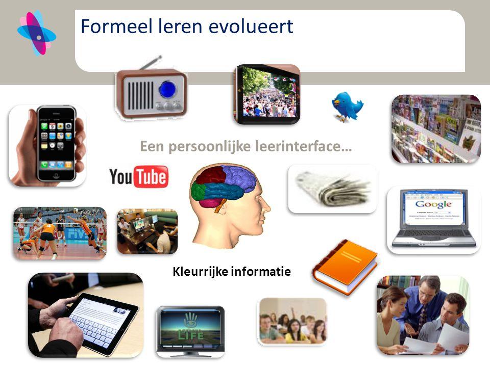 Formeel leren evolueert Een persoonlijke leerinterface… Kleurrijke informatie