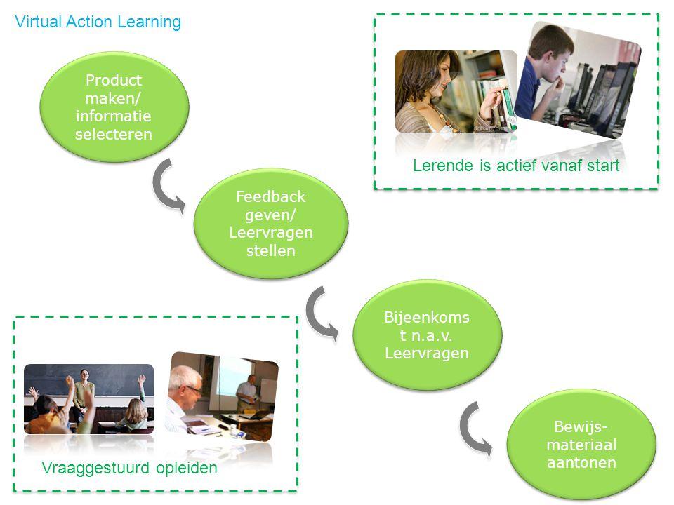 Lerende is actief vanaf startVraaggestuurd opleiden Virtual Action Learning Bijeenkoms t n.a.v. Leervragen Bewijs- materiaal aantonen Feedback geven/