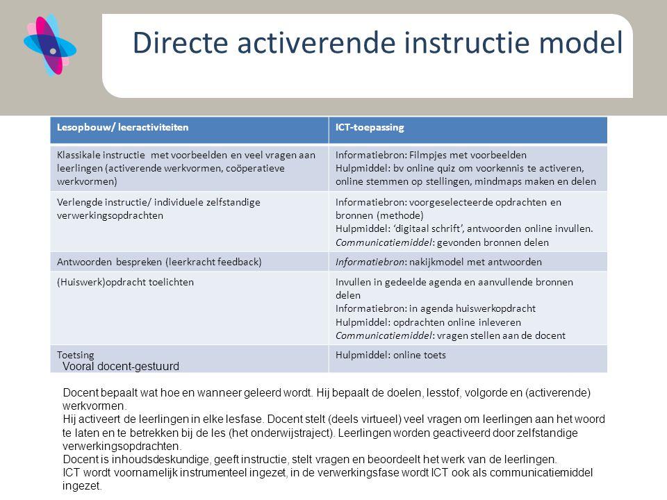 Directe activerende instructie model Lesopbouw/ leeractiviteitenICT-toepassing Klassikale instructie met voorbeelden en veel vragen aan leerlingen (ac