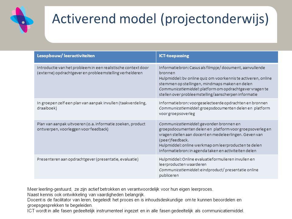 Activerend model (projectonderwijs) Lesopbouw/ leeractiviteitenICT-toepassing Introductie van het probleem in een realistische context door (externe)