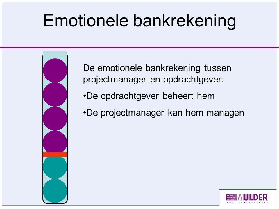 Emotionele bankrekening De emotionele bankrekening tussen projectmanager en opdrachtgever: De opdrachtgever beheert hem De projectmanager kan hem managen
