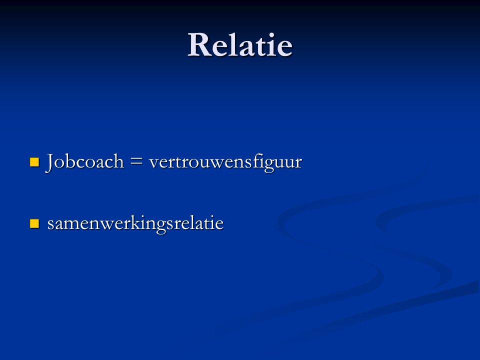 Relatie Jobcoach = vertrouwensfiguur Jobcoach = vertrouwensfiguur samenwerkingsrelatie samenwerkingsrelatie