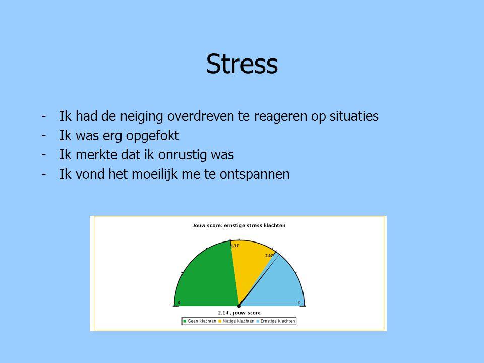 Stress -Ik had de neiging overdreven te reageren op situaties -Ik was erg opgefokt -Ik merkte dat ik onrustig was -Ik vond het moeilijk me te ontspannen