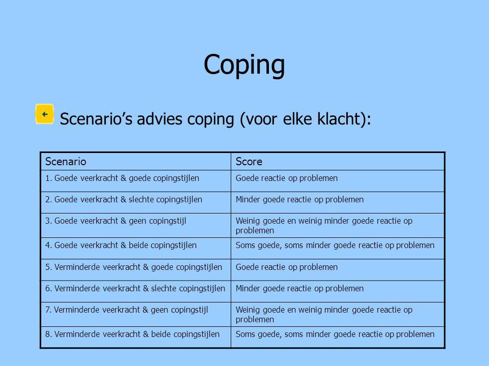 Coping Scenario's advies coping (voor elke klacht): ScenarioScore 1.