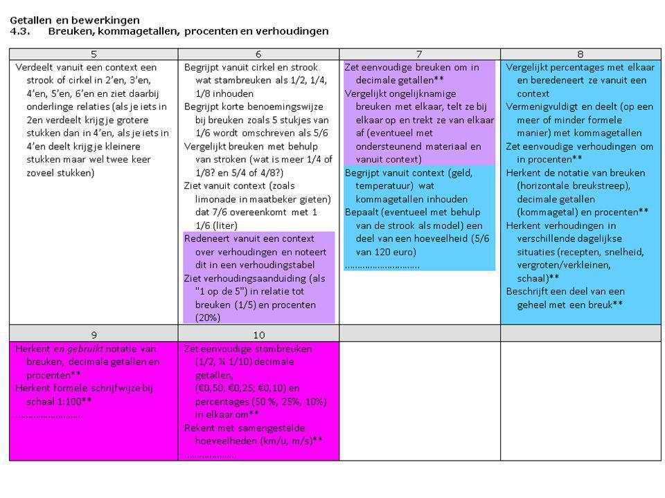 Werkplan