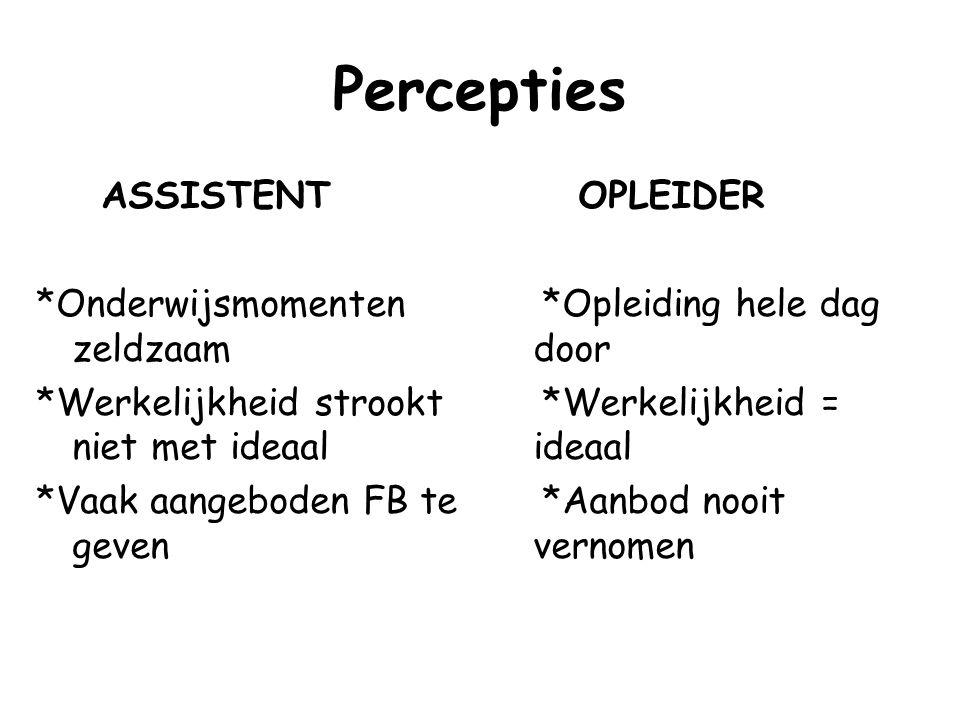 Percepties ASSISTENT *Onderwijsmomenten zeldzaam *Werkelijkheid strookt niet met ideaal *Vaak aangeboden FB te geven OPLEIDER *Opleiding hele dag door