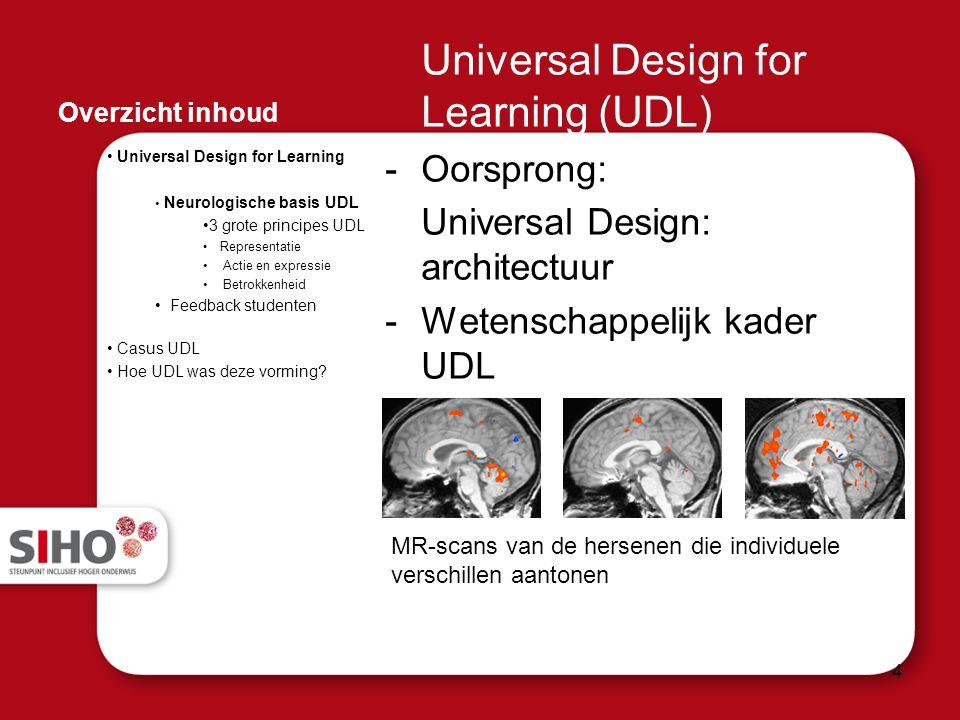 Overzicht inhoud Universal Design for Learning (UDL) -Oorsprong: Universal Design: architectuur -Wetenschappelijk kader UDL Universal Design for Learn