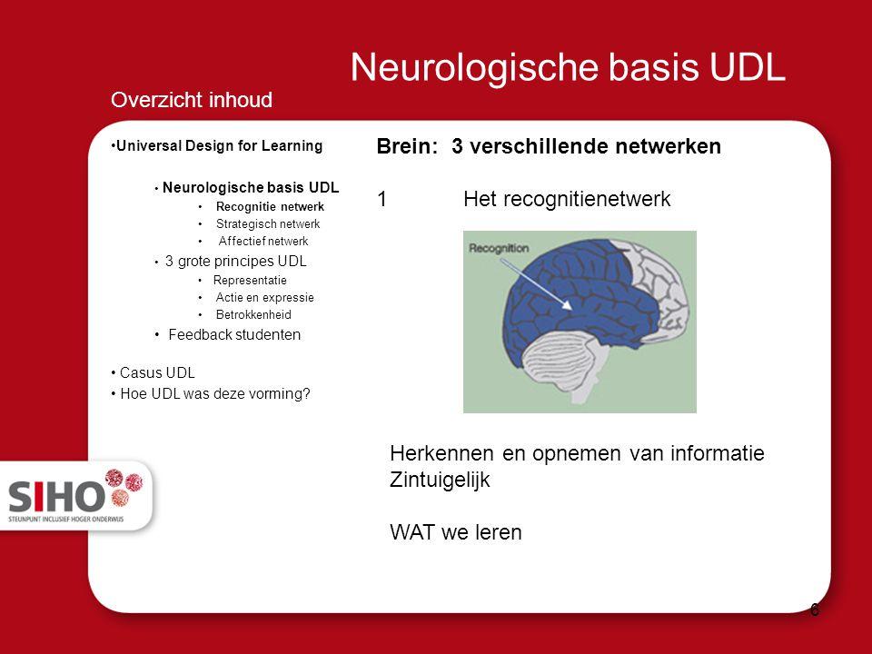 6 Neurologische basis UDL Brein: 3 verschillende netwerken 1Het recognitienetwerk Herkennen en opnemen van informatie Zintuigelijk WAT we leren Overzi