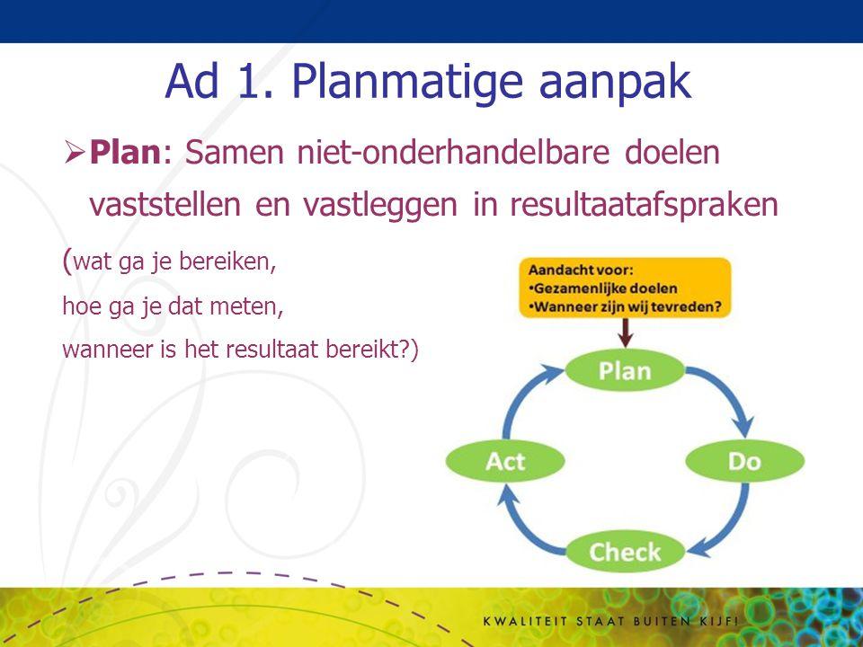 Ad 1. Planmatige aanpak  Plan: Samen niet-onderhandelbare doelen vaststellen en vastleggen in resultaatafspraken ( wat ga je bereiken, hoe ga je dat