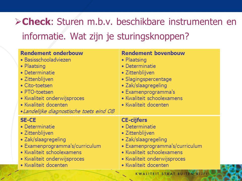  Check: Sturen m.b.v. beschikbare instrumenten en informatie. Wat zijn je sturingsknoppen? Rendement onderbouw Basisschooladviezen Plaatsing Determin