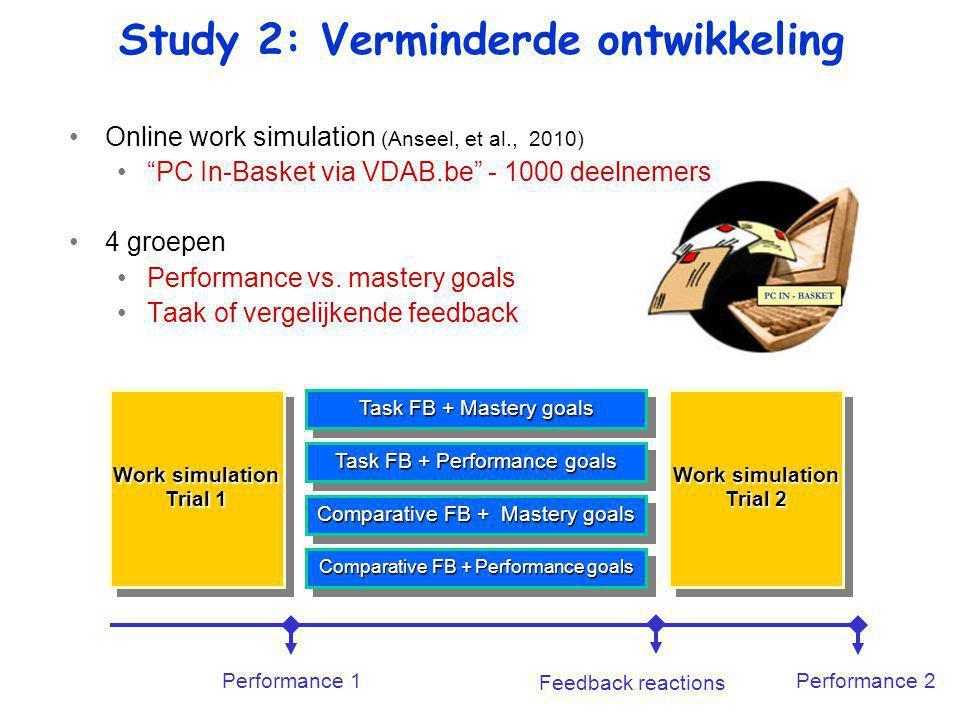 Study 2: Verminderde ontwikkeling Online work simulation (Anseel, et al., 2010) PC In-Basket via VDAB.be - 1000 deelnemers 4 groepen Performance vs.